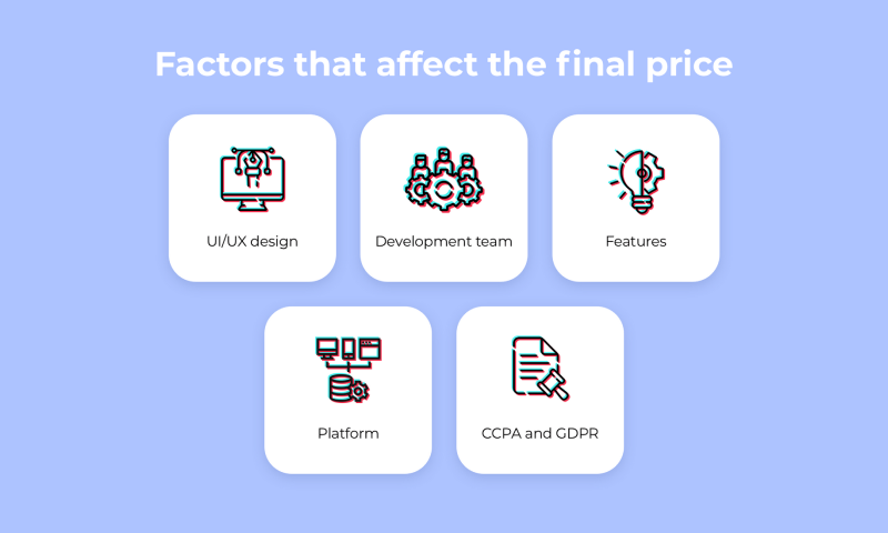 factors that affect the final price